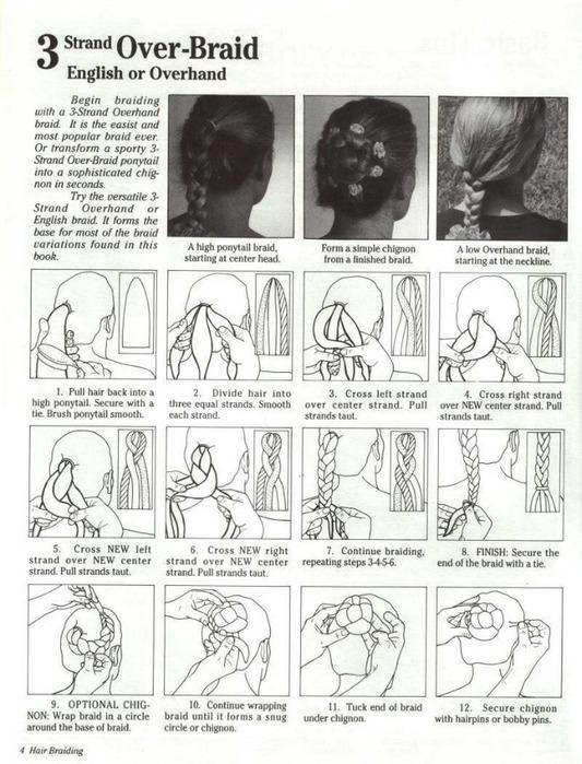 Инструкция по плетению кос