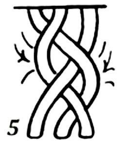 Схема плетения французской косы наоборот