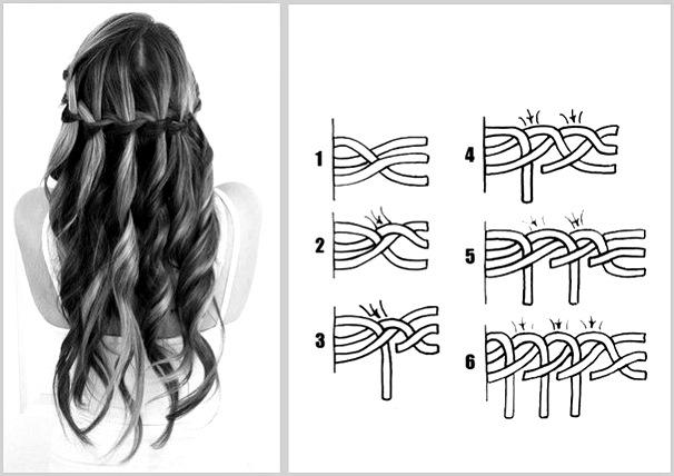 Схемы плетения колосков на средние волосы